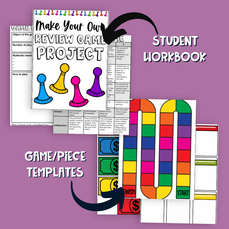 End of Year Activity: Create-Your-Own Review Game Project