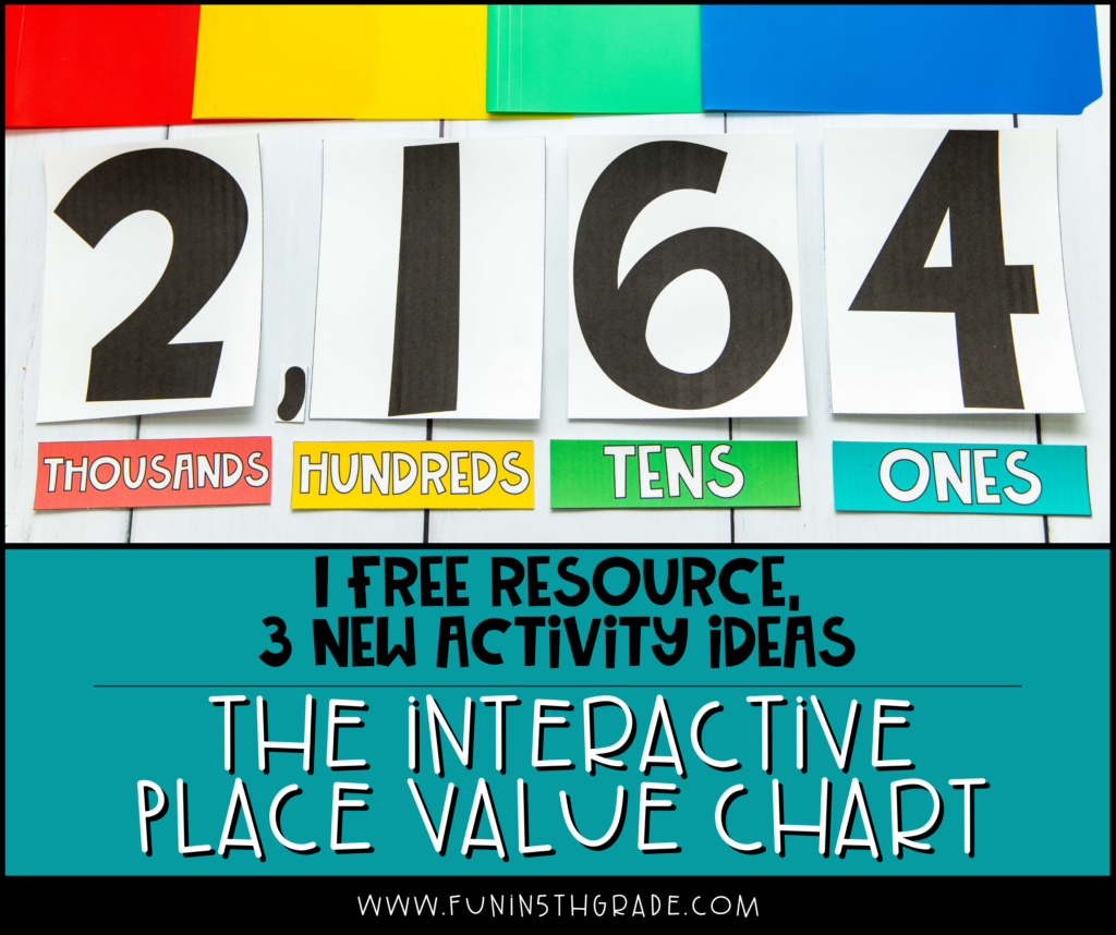Interactive Place Value Chart